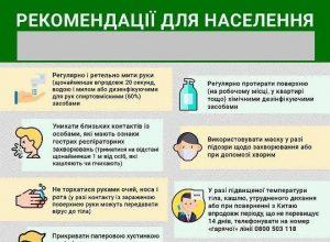 В Мелитополе +14 новых случаев заражения коронавирусом