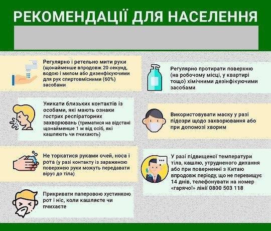 В Мелитополе +3 новых случаев заражения коронавирусом