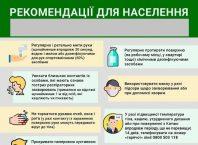 В Мелитополе 33 новых подтвержденных случаев коронавируса