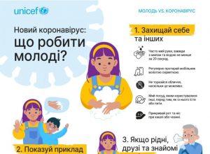 В Мелитопол новые случаи коронавируса